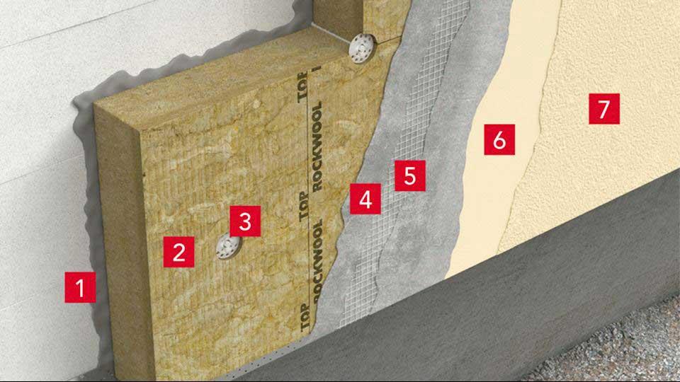 Rockwool Frontrock Super vakolható homlokzati kőzetgyapot